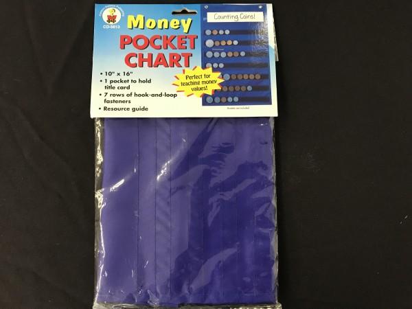 Money Pocket Chart
